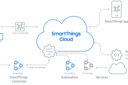 SmartThings-cloud